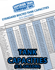 Bolted Tank Capacities (US Gallons)