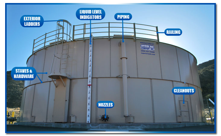 Parts For Steel Storage Tanks Superior Tank Company
