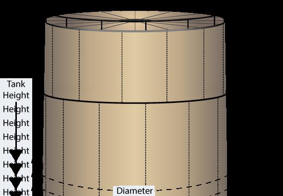 Liquid Flat Bottom Tank