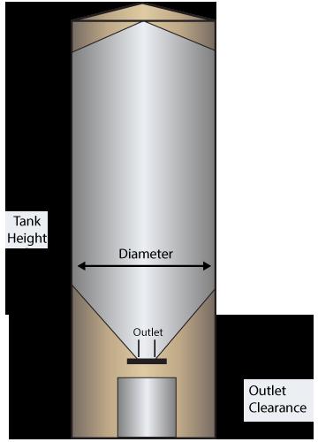 Dry Bulk Calculator